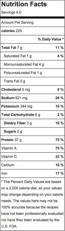 ramen nutrition info