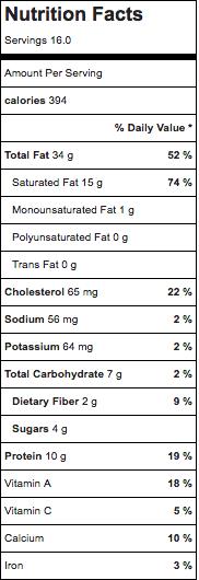 mascarpone cake nutritition